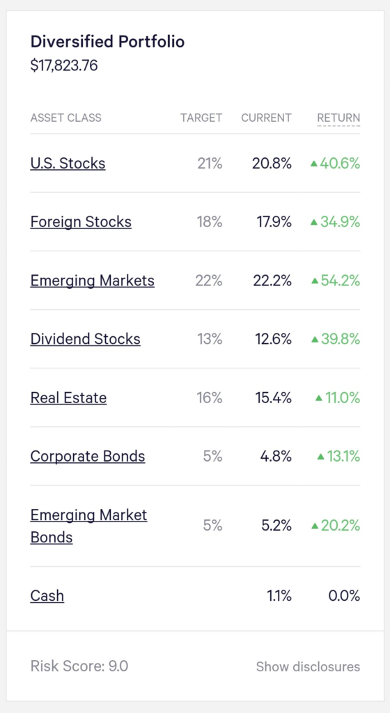 Wealthfront diversified portfolio breakdown