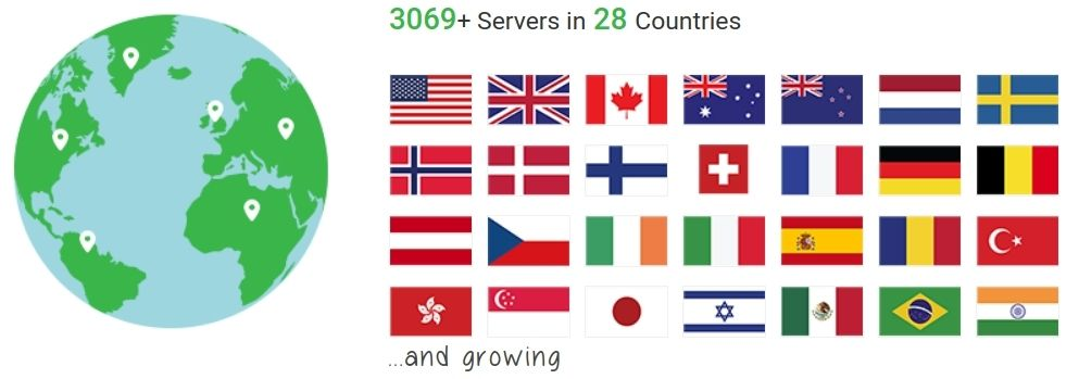 PIA has over 3,000 servers in 28 countries around the world