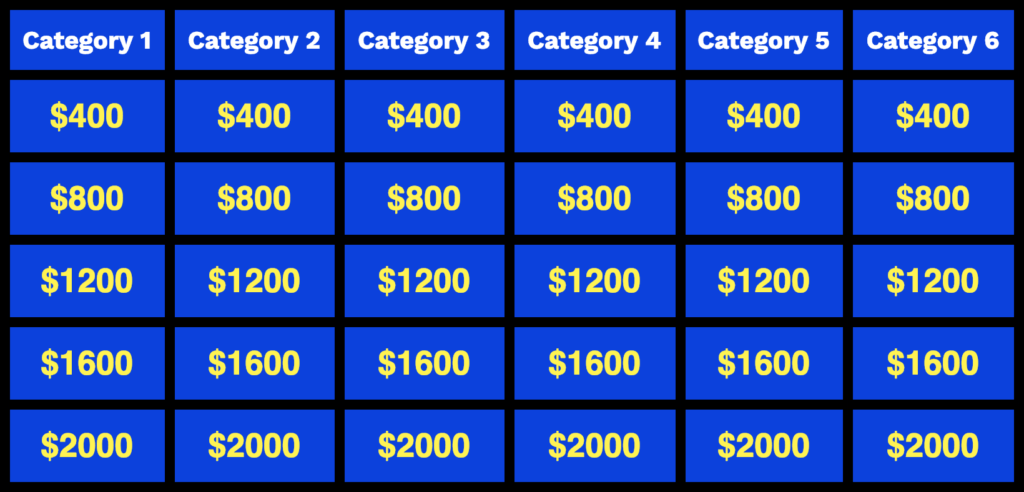 $566,400 Is the Most Money You Can Win in One Game of Jeopardy