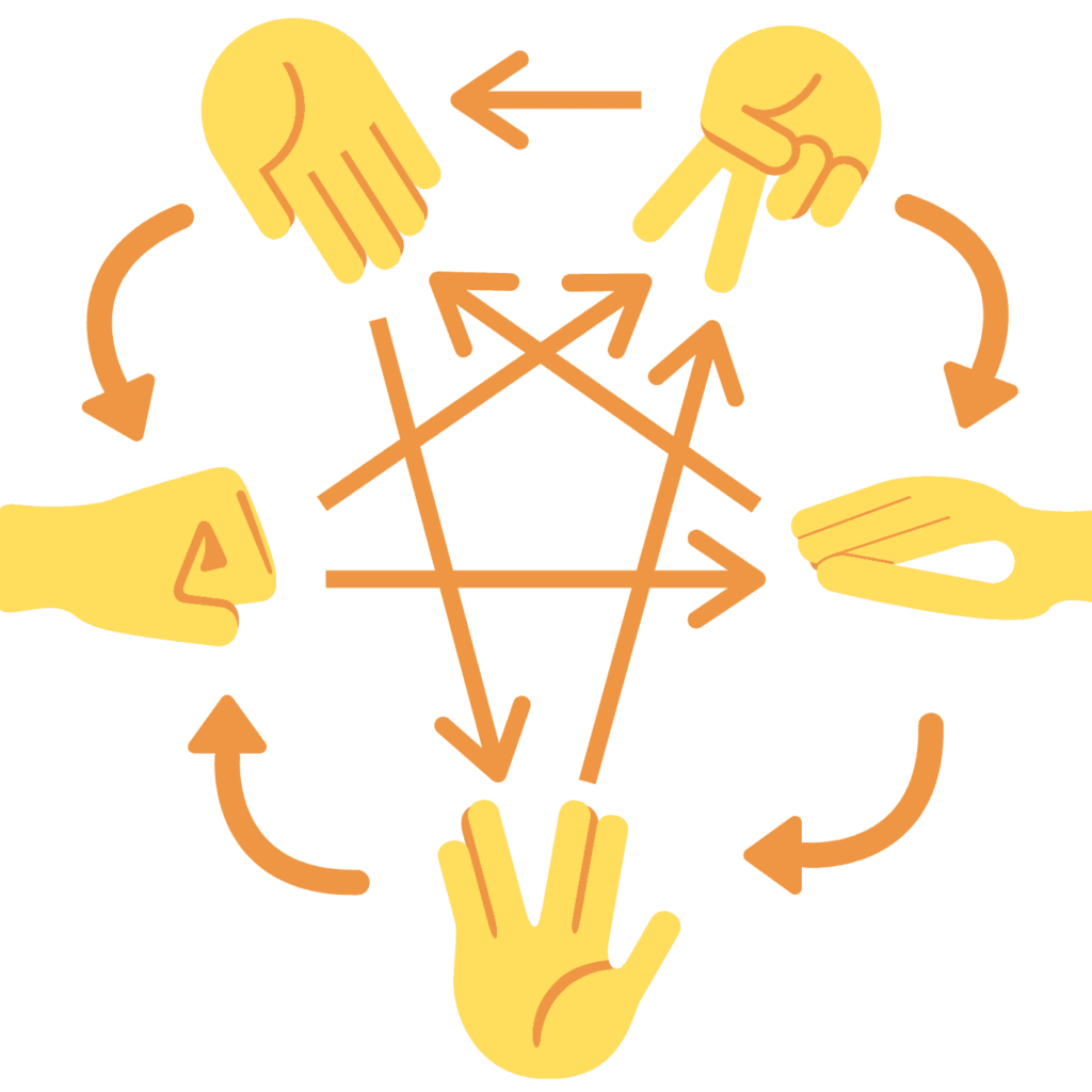 rock paper scissors lizard spock rules